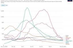 #StopCouvreFeu : les réseaux sociaux s'enflamment contre les restrictions sanitaires